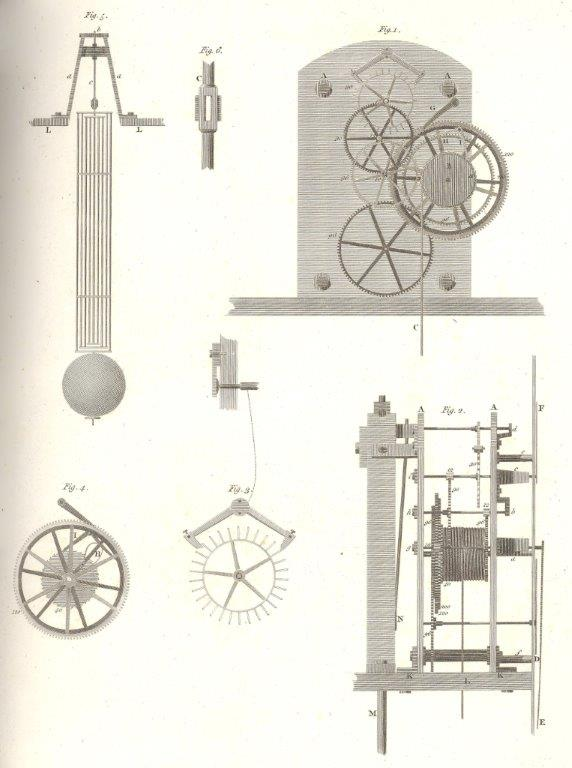 Olde Time clock restoration and repair